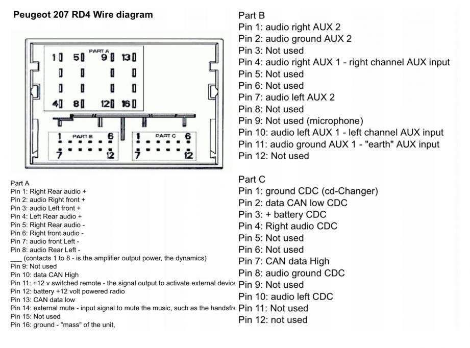 peugeot 207 club zobacz temat montaż modułu głośnom 243 wiącego nomade v2 bluetooth fotostory